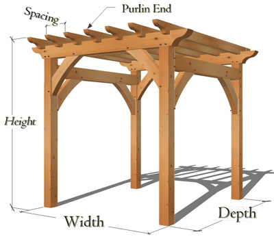pergola pricing new heritage woodworking. Black Bedroom Furniture Sets. Home Design Ideas